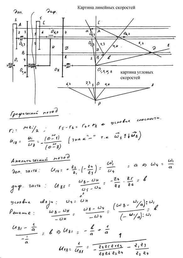 Кинематическое исследование планетарного редуктора - решение курсовых по ТММ.