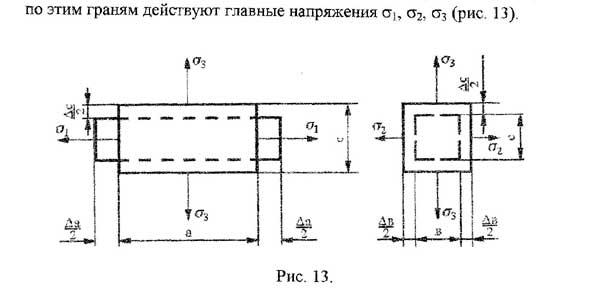 зависимость между деформациями и напряжениями в сопротивлении материалов