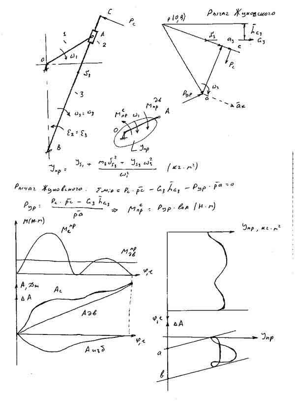 Динамический анализ механизма